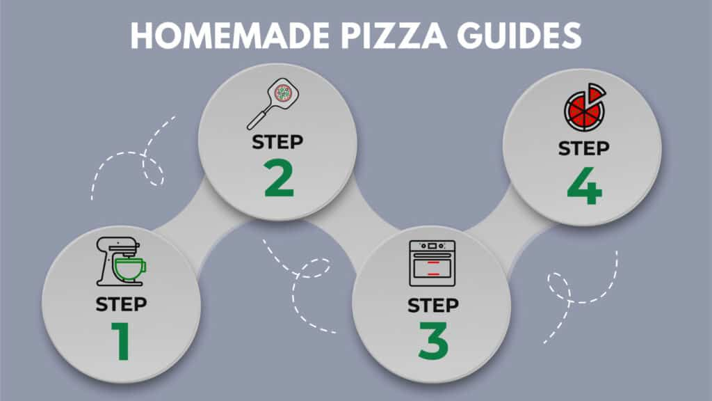 Homemade Pizza Guides